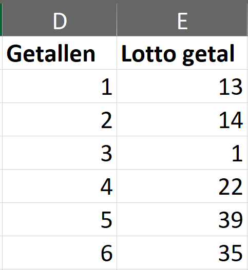 Excel - Lotto getallen in Excel